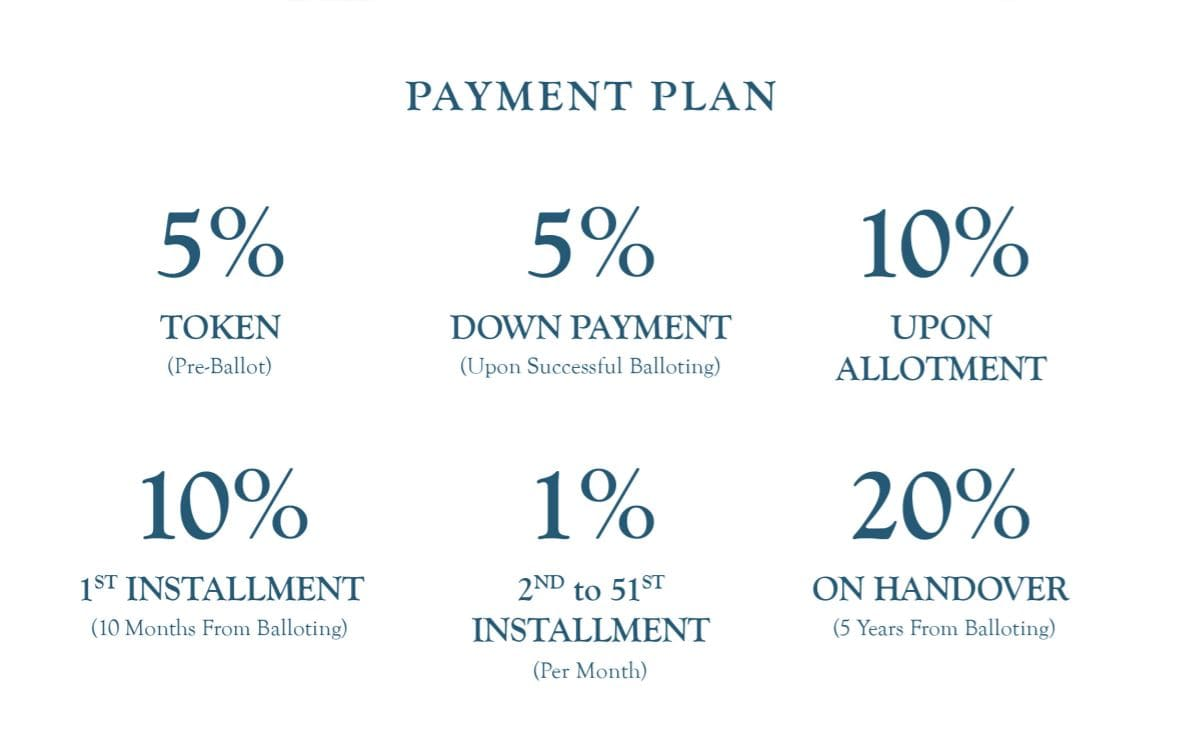 ary-laguna-payment-plan-updated-2021